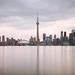 Toronto skyline timeline